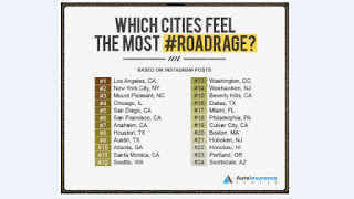 Seattle Among Top Cities for Road Rage